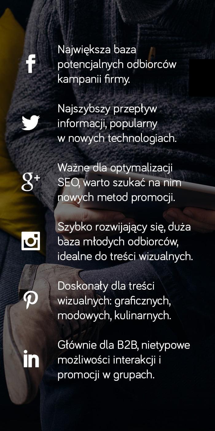 Zestawienie korzyści mediów społecznościowych
